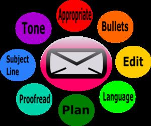 SmartTalent- Email Etiquette